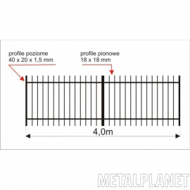 Double leaf gates basic